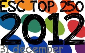 ESC TOP 250