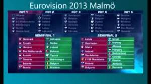 Initial Semi Final Draw for Eurovision 2013