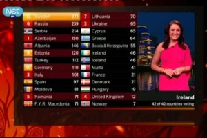 Eurovision 2013 Predictions - Update Number 2 on our on-line voting poll. Photograph courtesy of akous.gr