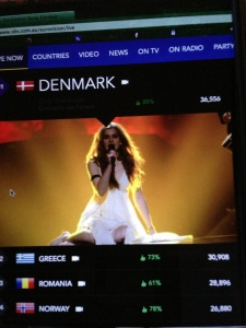Australian fans voted on their favorite songs in this year's Eurovision Grand Final 2013. Photograph courtesy of SBS