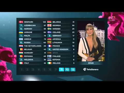 EBU Releases the Breakdown of the Jury and Public votes of Eurovision 2013. Photograph courtesy of YouTube