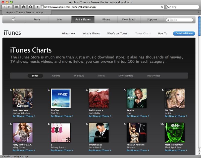 European iTunes Charts - Photograph courtesy of wikipedia