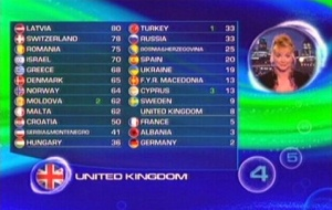 Voting order for Eurovision 2013 Announced - Photograph courtesy of YouTube