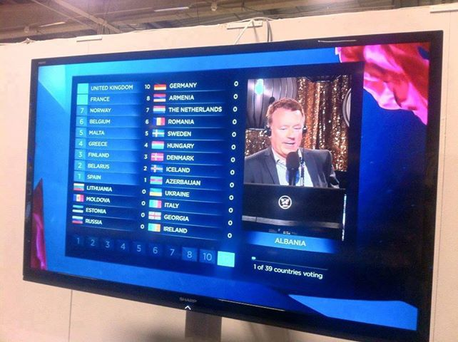 Eurovision Voting Spit Results - split public perception and confuse the situation. Photograph courtesy of Facebook