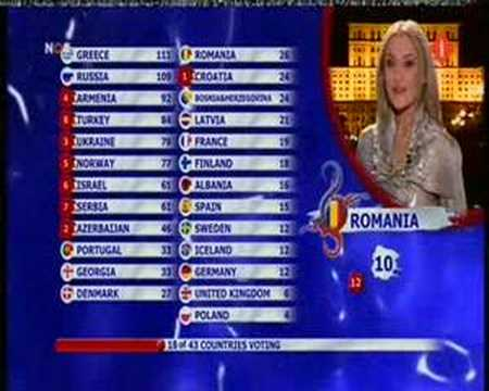 Romanian Jury Votes for Eurovision 2013 released. Photograph courtesy of YouTube