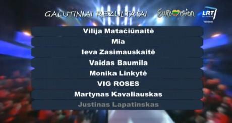 Eurovizijos - Heat 6 Results. Photo : LRT