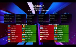 Semi Final Running Order. Photo DR.DK
