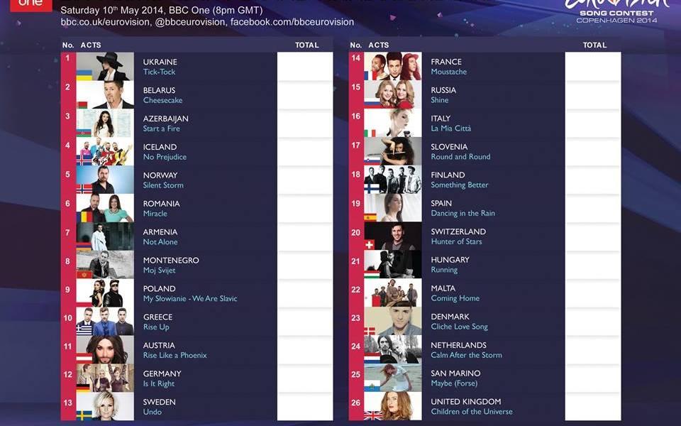 Eurovision Jury Voting Rehearsal. Photo : BBC
