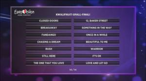 Finalists of Maltese Eurovision 2015. Photo : TVM