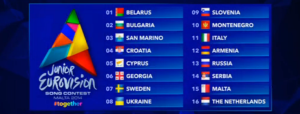 JESC 2014 Running Order. Photo : EBU