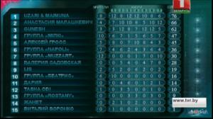 Final Vote in Belarus