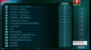 Public Vote In Belarus
