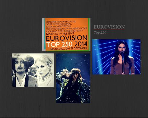 Eurovision 250 Countdown. Photo : Eurovision Ireland