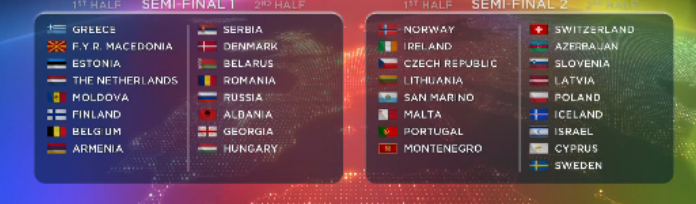 Completed Semi Final Draw for Eurovision 2015.