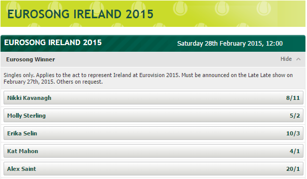 Eurosong Betting Odds - February 25th