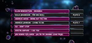 Top 5 - Heat 3