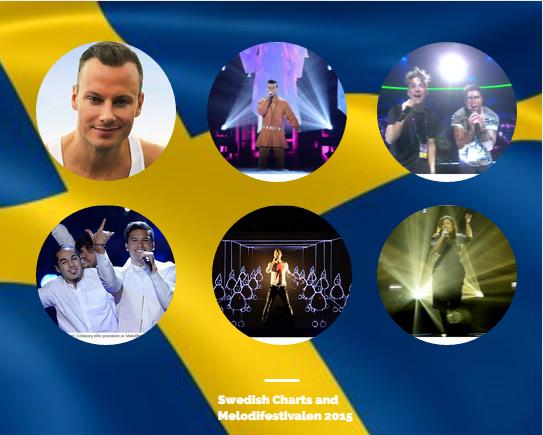 Swedish Charts and Melodifestivlen 2015