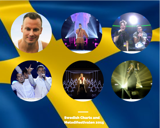 Swedish Charts and Melodifestivlen 2015