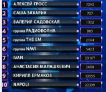 Belarus 2016 007