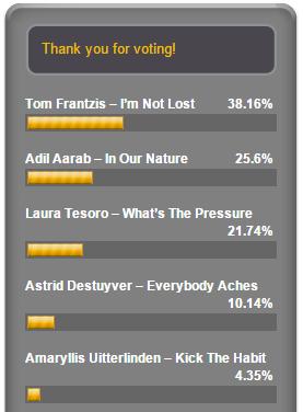On-Line Poll