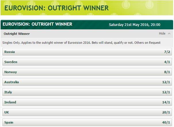 Outright winner Jan 19 PP