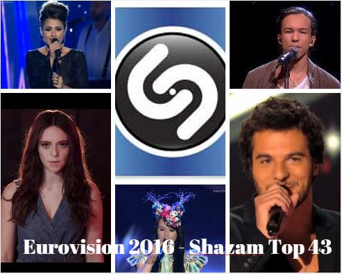 Shazam Top 43