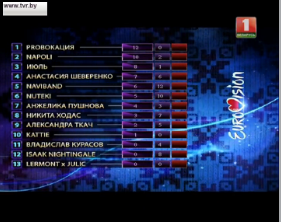 results-2