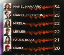 votes-01