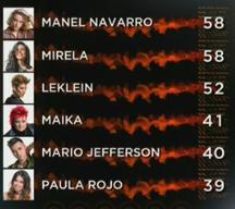 votes-02