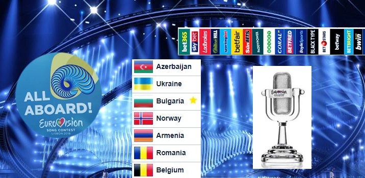eurovision song contest 2020 odds