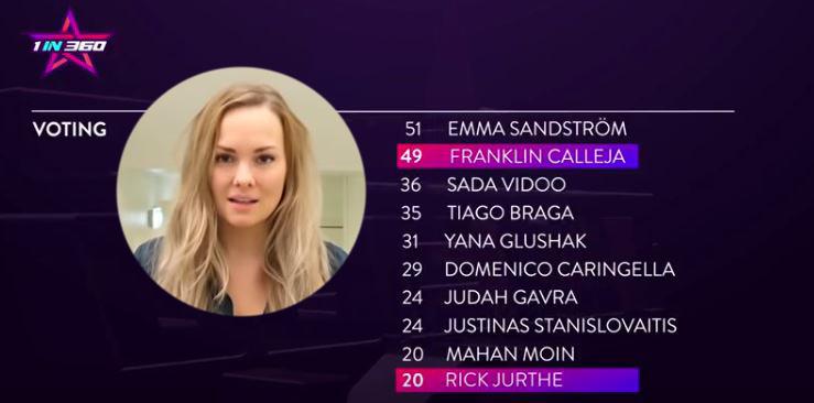 votes1