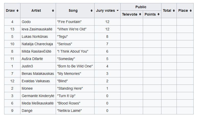 Lith Juries