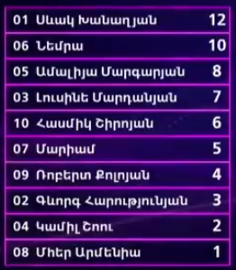 99 jury scores.png