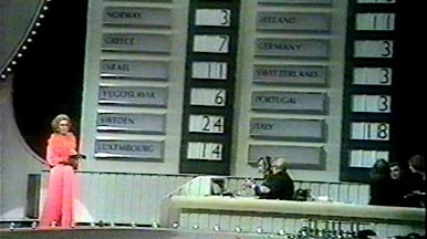 Scoreboard 74